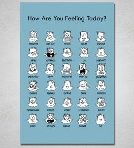 Mood chart